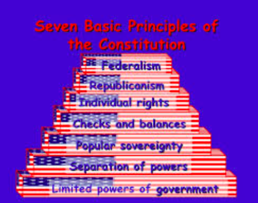 Review Of Principles Of Government Definitions Only Https Quizlet Com _3g3mkr